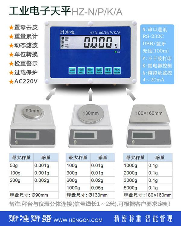 北京电子天平HZ电子天平1.jpg